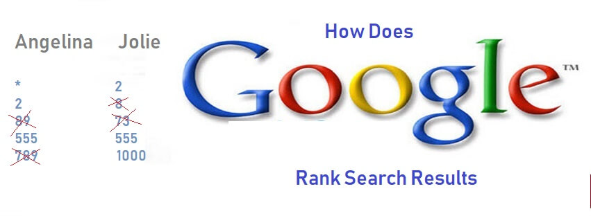 how search works, how does google rank websites, how does google rank websites, google ranking factors, google ranking factors, google ranking factors seo checklist, google ranking factors, what is google ranking, google ranking factors, search engine ranking factors